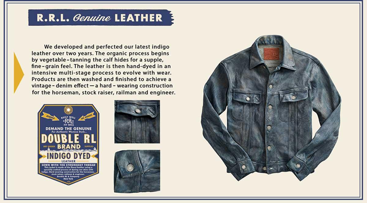 Detail shots of indigo leather moto jacket